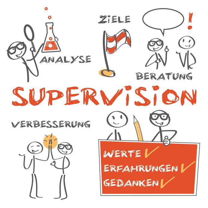 Regelmäßige Supervision…